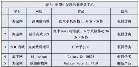 美高梅官方手机 3