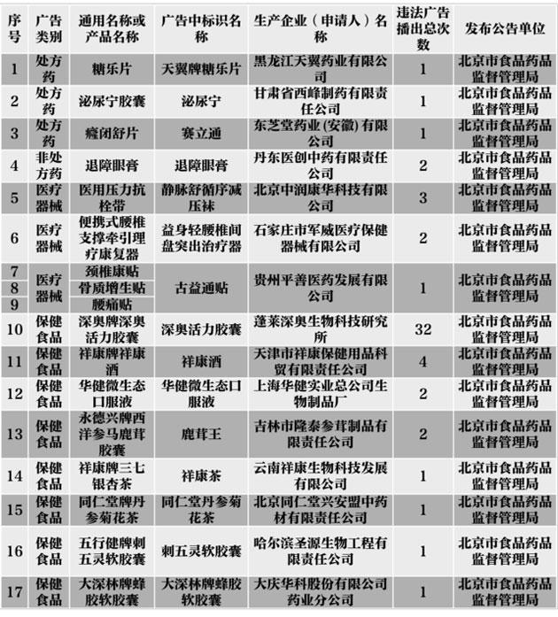 香港黄大仙 1
