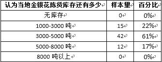必发娱乐最新官方网址 7