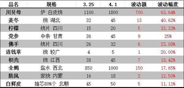 美高梅官方手机 8
