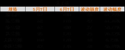 博发娱乐最新官方网站 2